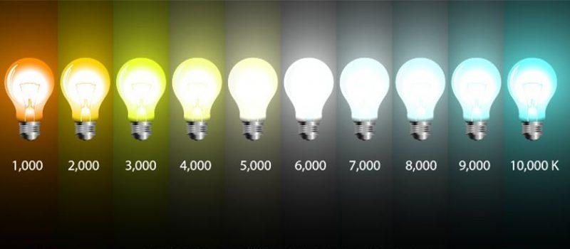 La temperatura del color: que es y como elegirlo?